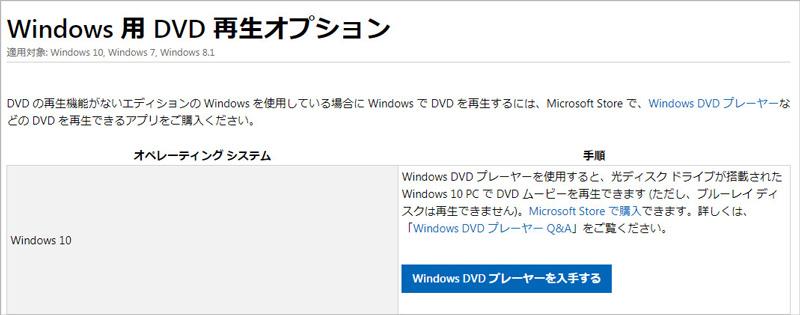 Windows 10でDVDを再生するため別途で再生ソフトをインストールする必要がある