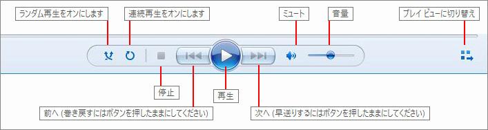 Windows Media Playerの便利な機能の紹介:下部のスイッチ